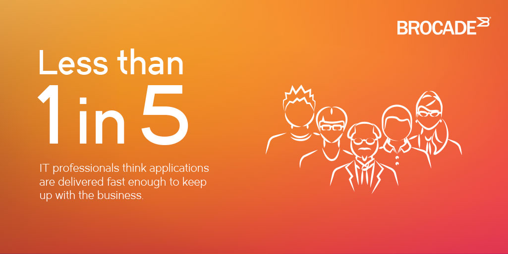 Less than 1 in 5 IT professionals think applications are delivered fast enough