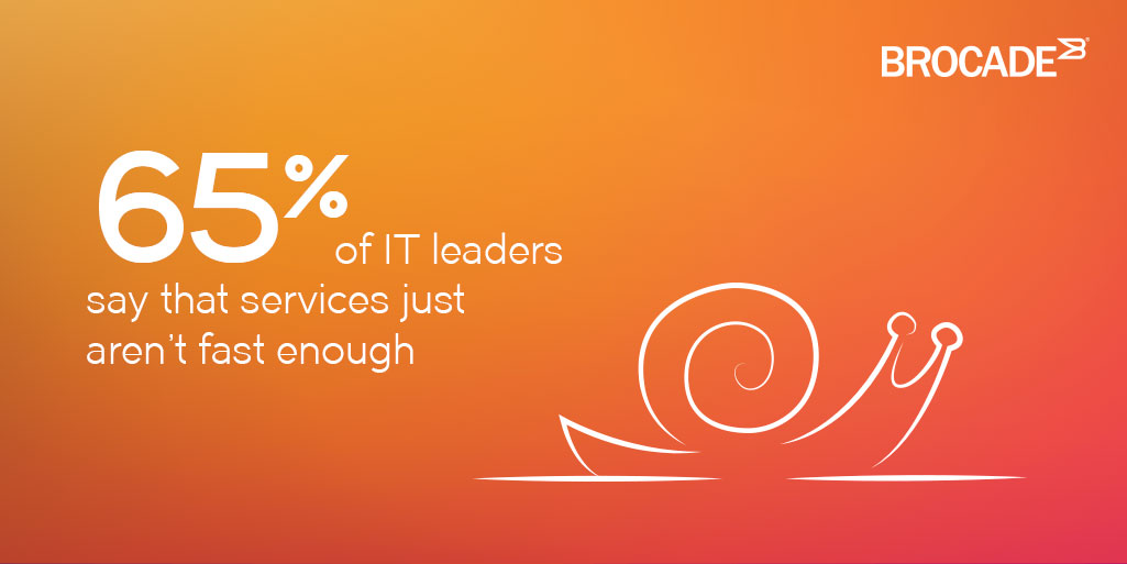 65% of IT leaders say that services just aren't fast enough