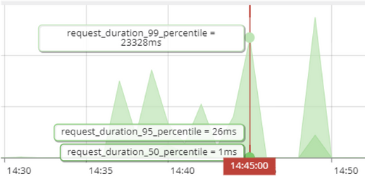 rel-SD18.2-Percentile.png