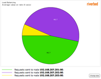 2696_Health-Pie10.png